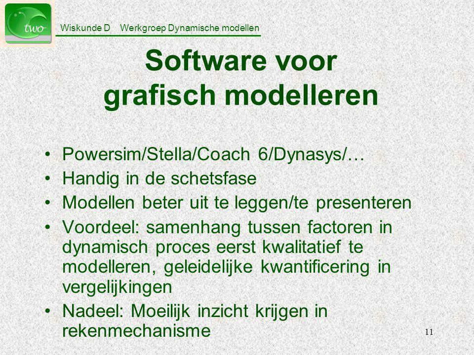 Software voor grafisch modelleren