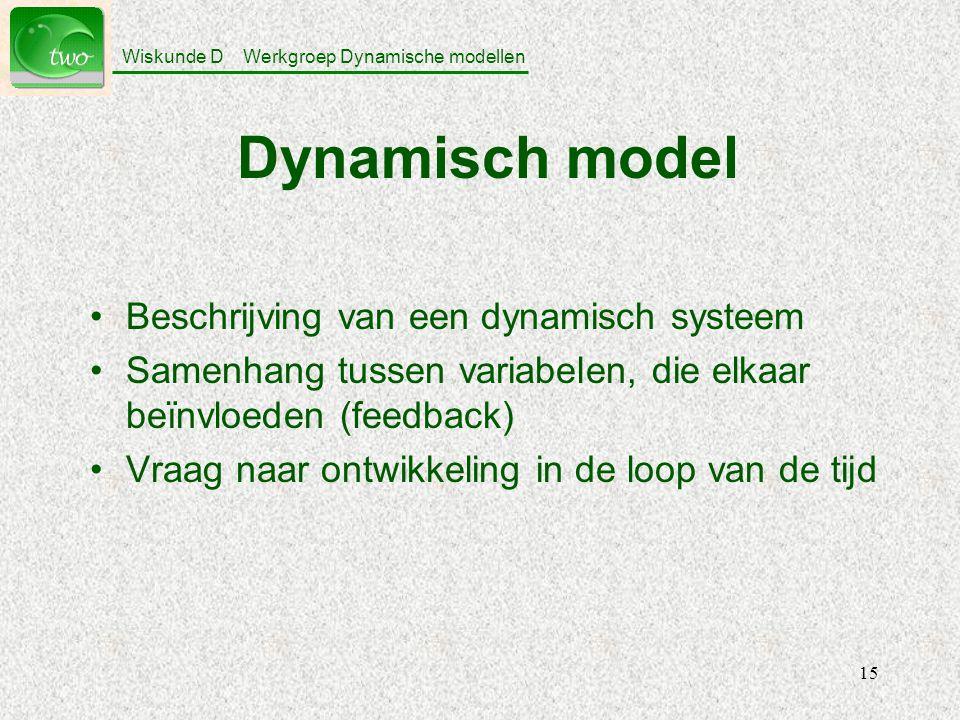 Dynamisch model Beschrijving van een dynamisch systeem