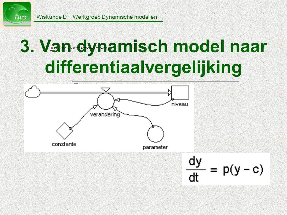 3. Van dynamisch model naar differentiaalvergelijking