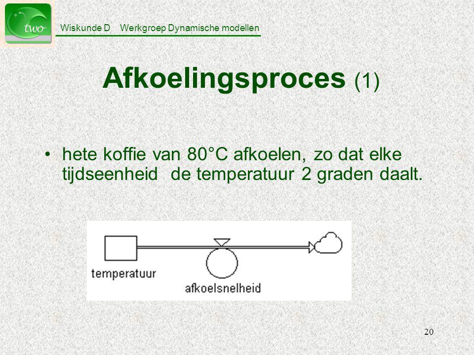 Afkoelingsproces (1) hete koffie van 80°C afkoelen, zo dat elke tijdseenheid de temperatuur 2 graden daalt.
