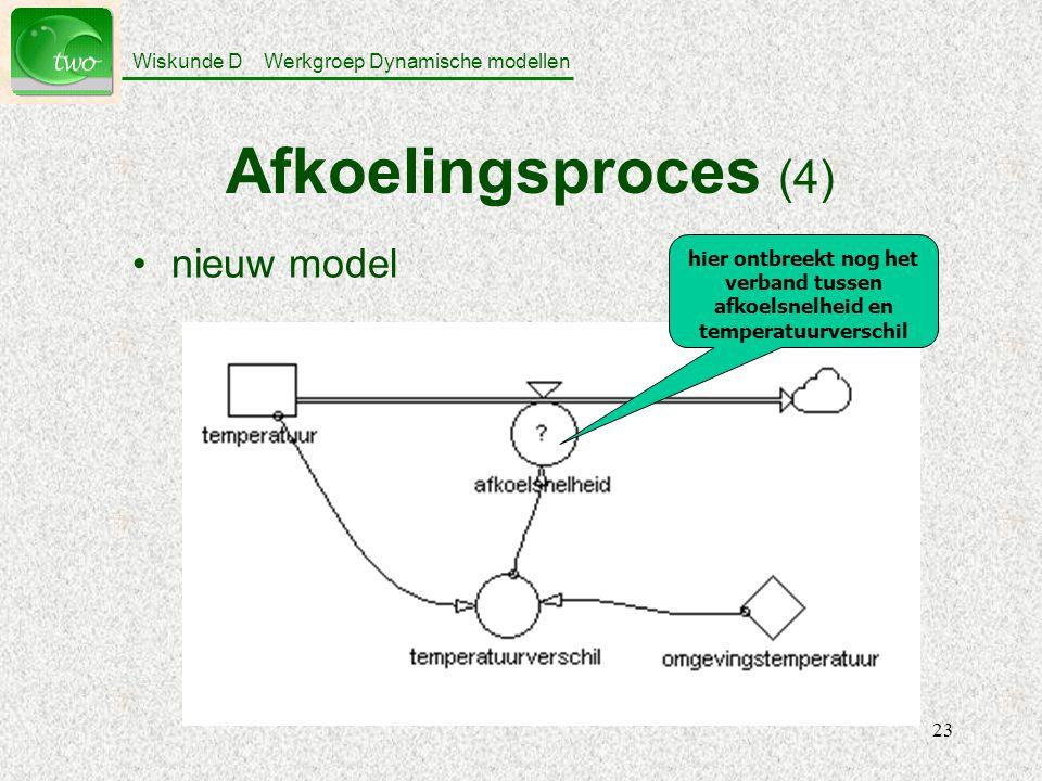 Afkoelingsproces (4) nieuw model