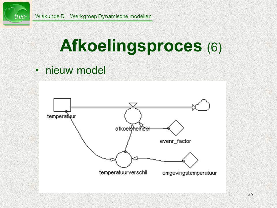 Afkoelingsproces (6) nieuw model