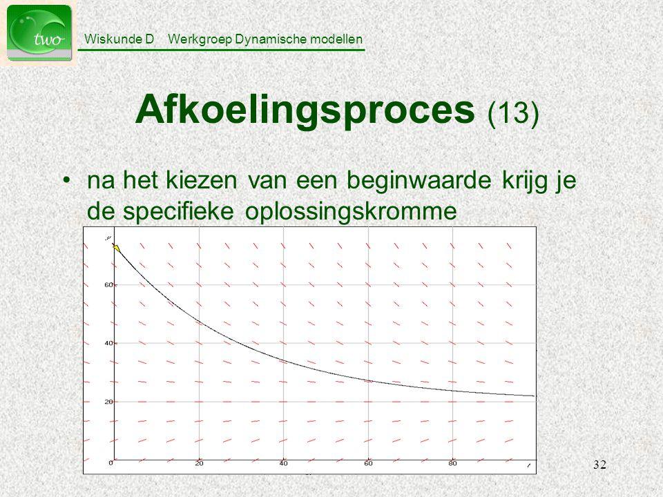 Afkoelingsproces (13) na het kiezen van een beginwaarde krijg je de specifieke oplossingskromme