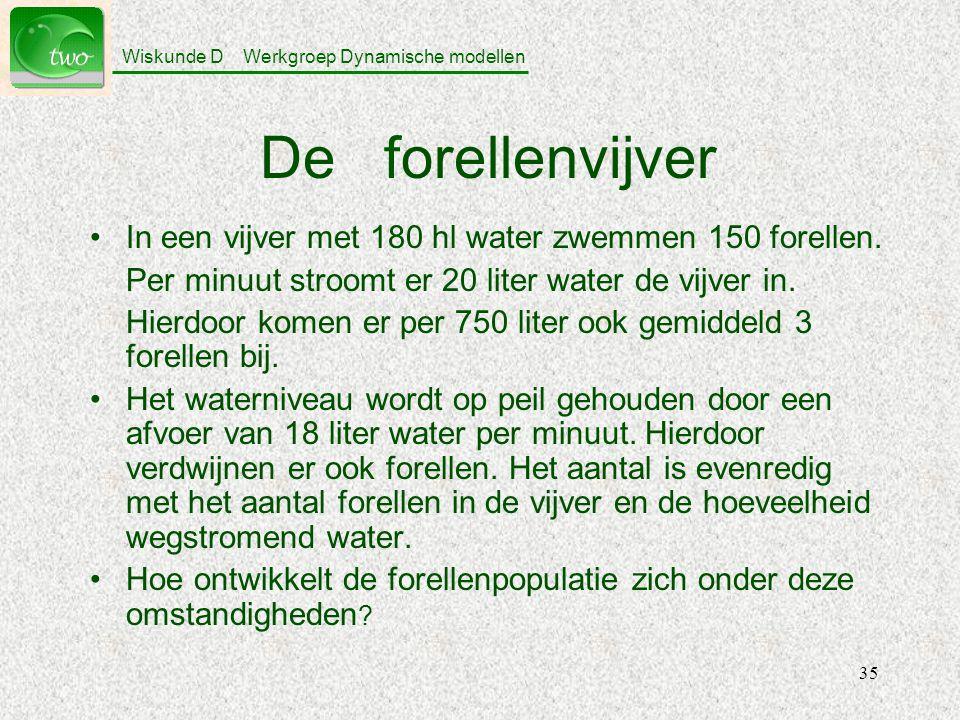 De forellenvijver In een vijver met 180 hl water zwemmen 150 forellen.