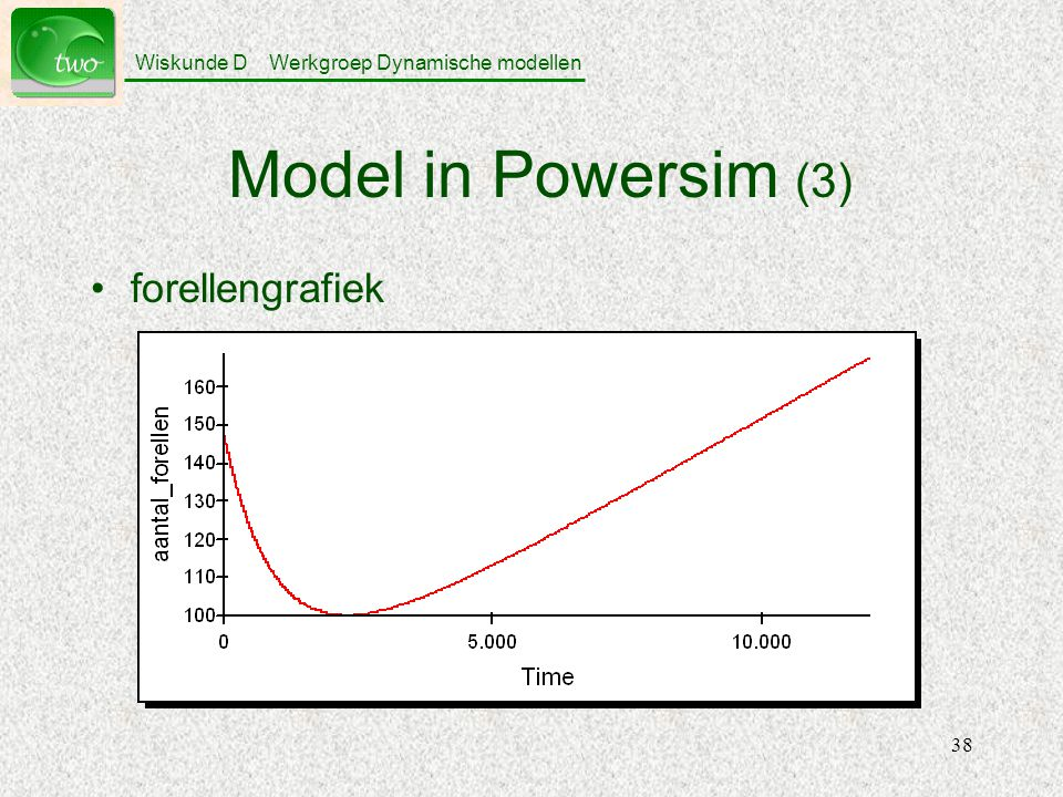 Model in Powersim (3) forellengrafiek