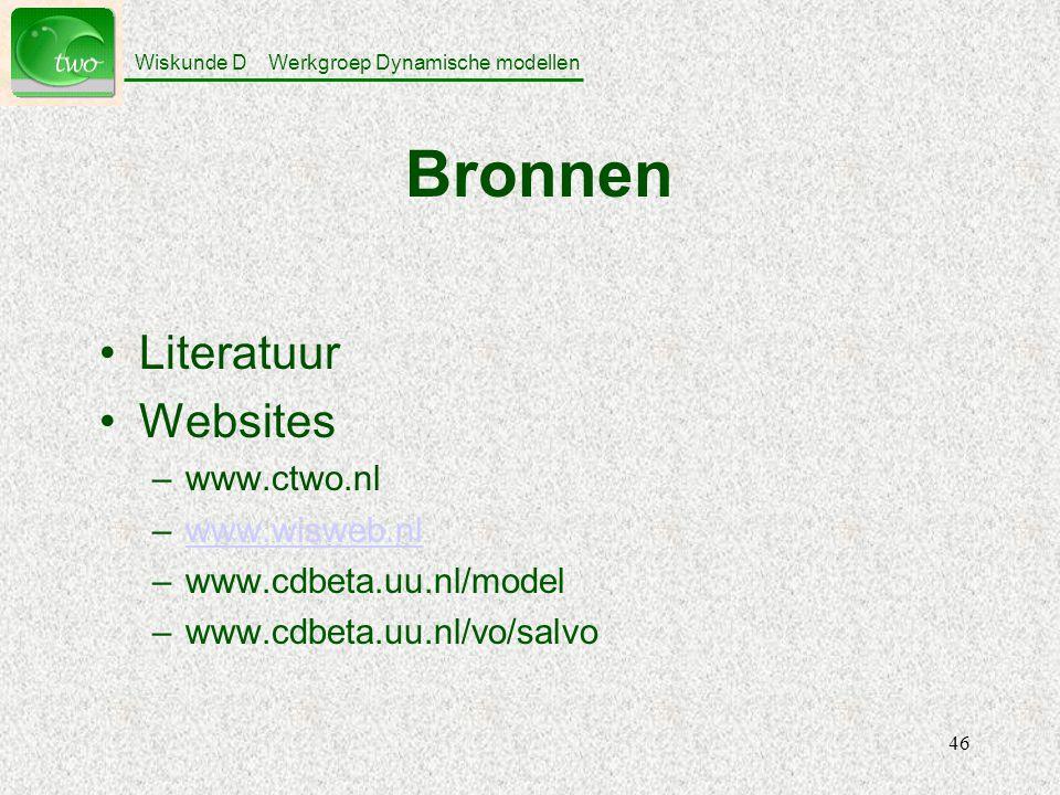 Bronnen Literatuur Websites www.ctwo.nl www.wisweb.nl
