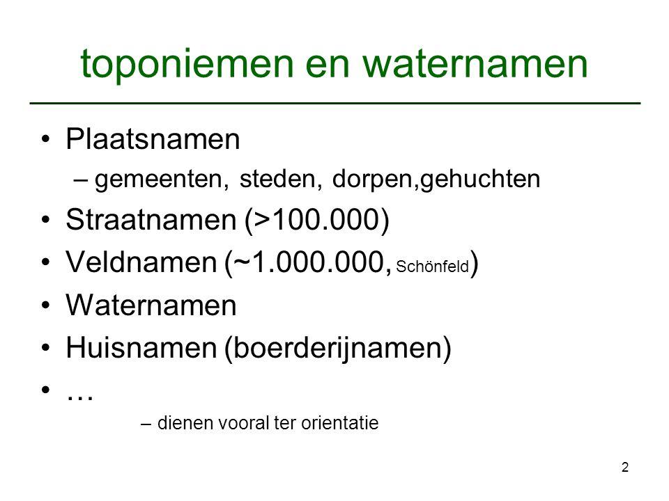 toponiemen en waternamen