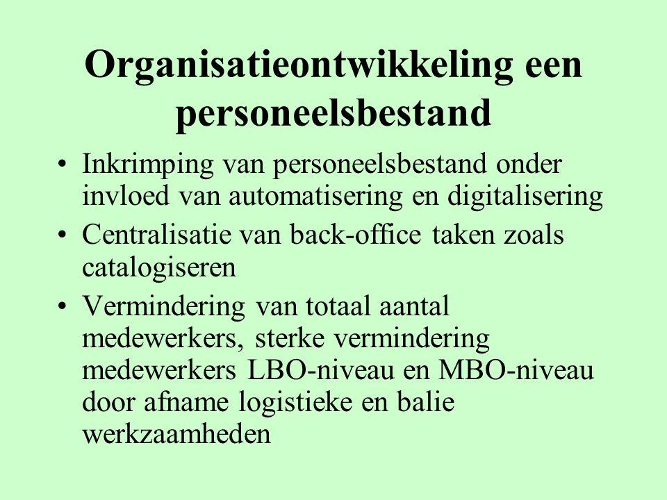 Organisatieontwikkeling een personeelsbestand