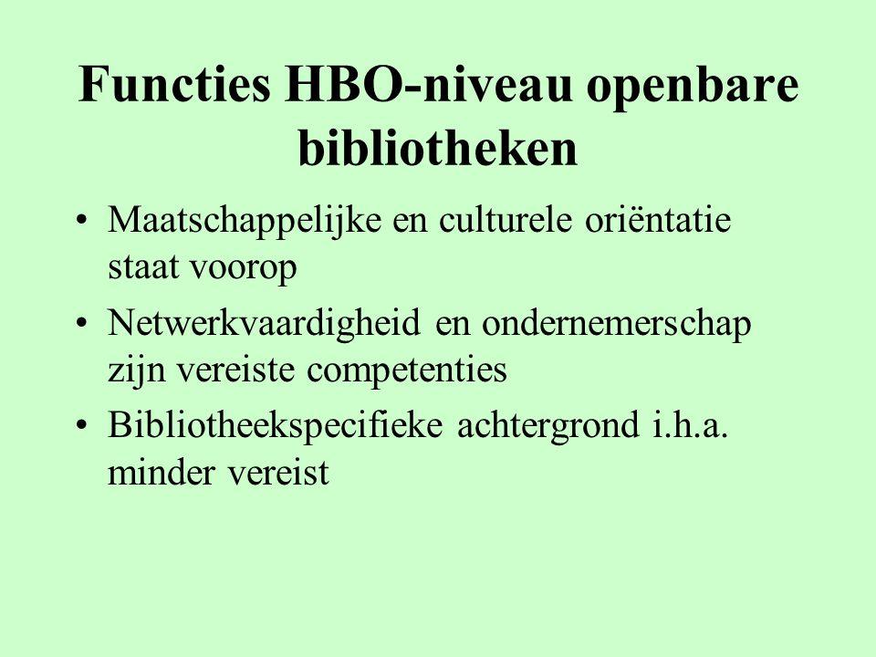 Functies HBO-niveau openbare bibliotheken