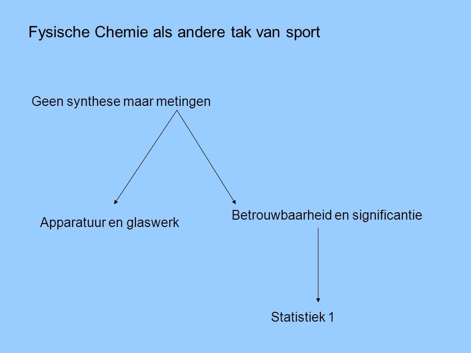 Fysische Chemie als andere tak van sport