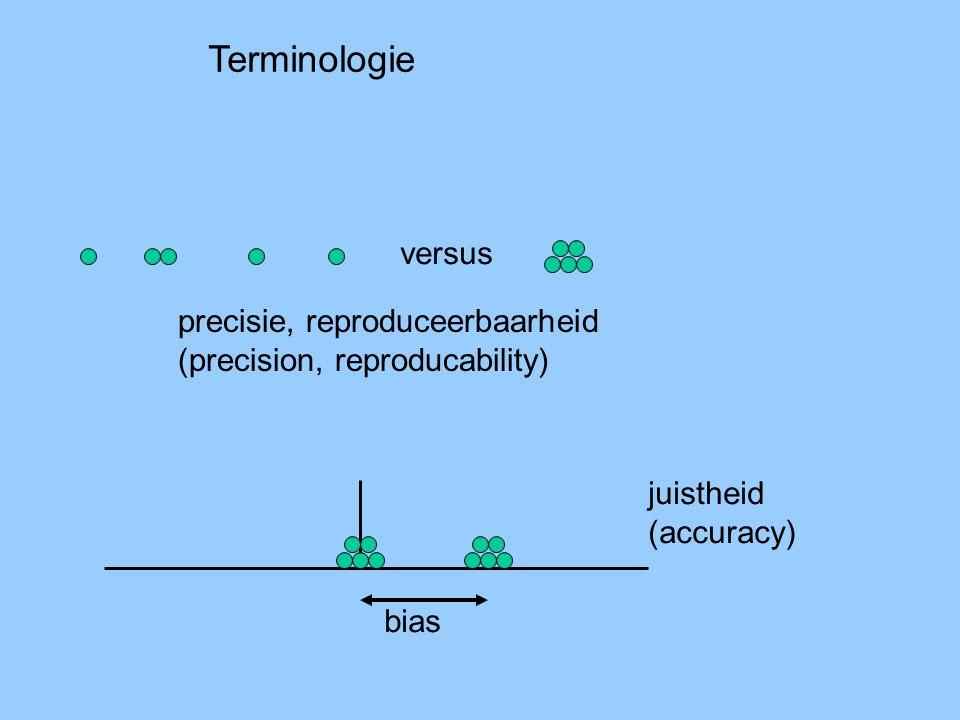 Terminologie versus precisie, reproduceerbaarheid