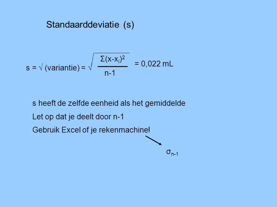 Standaarddeviatie (s)