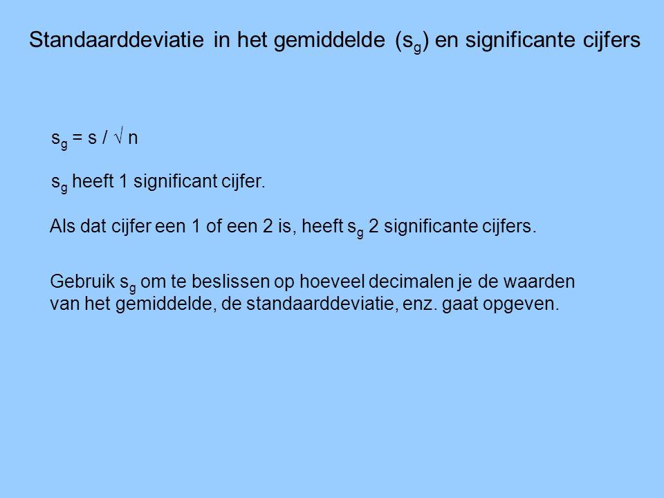 Standaarddeviatie in het gemiddelde (sg) en significante cijfers