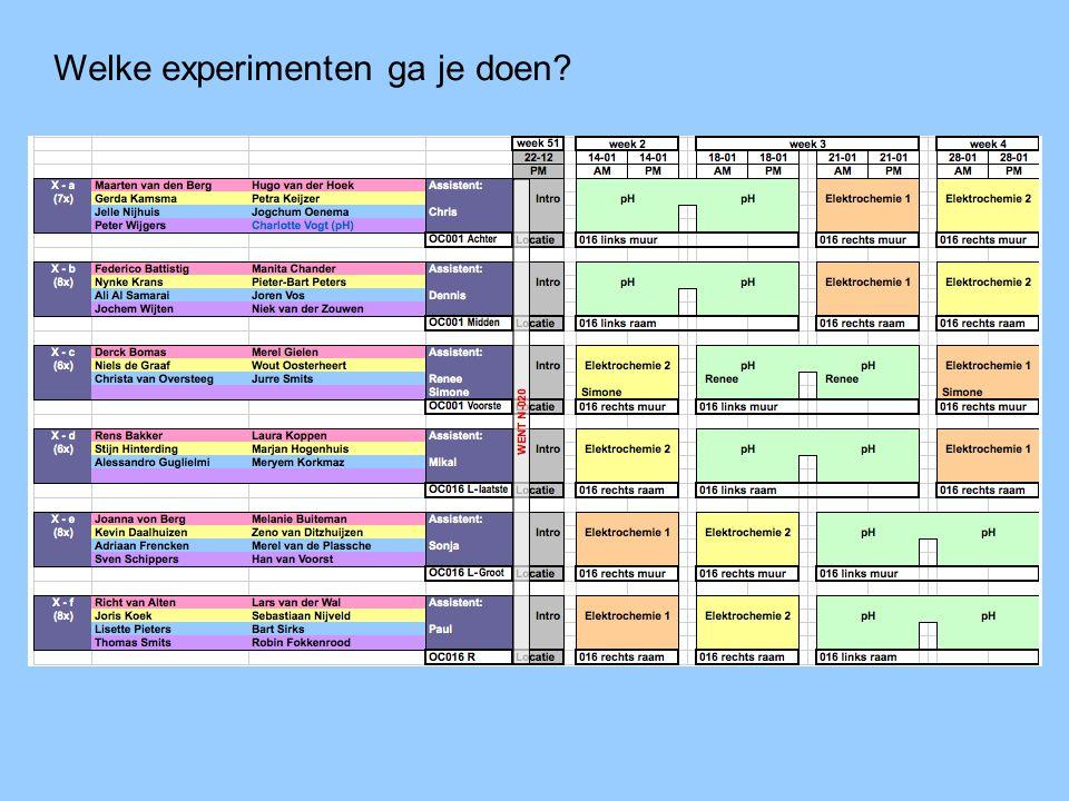 Welke experimenten ga je doen