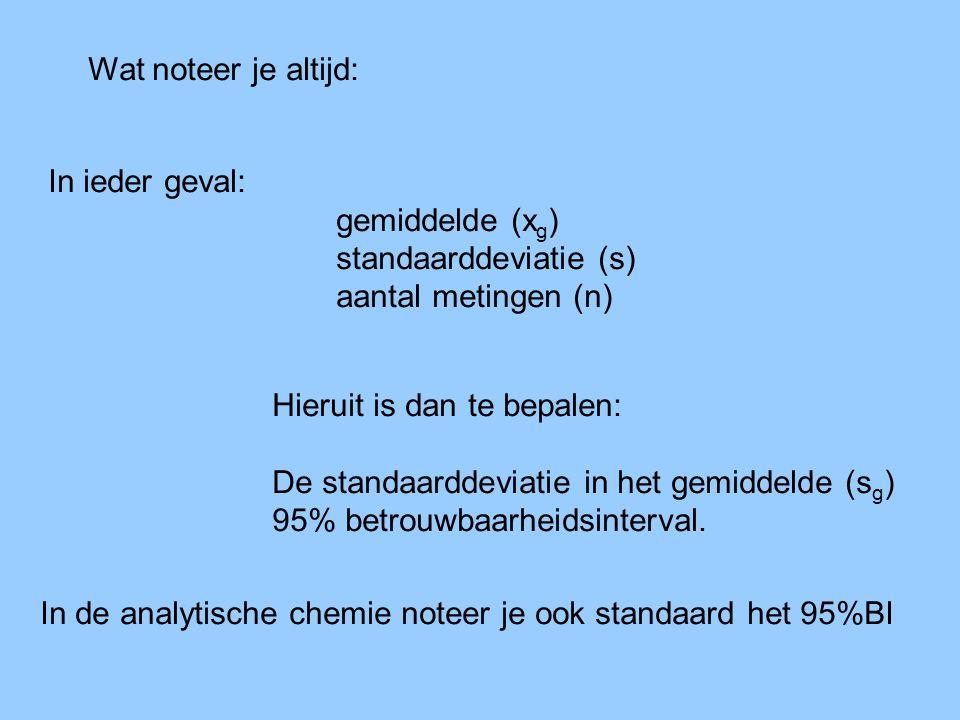 Wat noteer je altijd: In ieder geval: gemiddelde (xg) standaarddeviatie (s) aantal metingen (n) Hieruit is dan te bepalen: