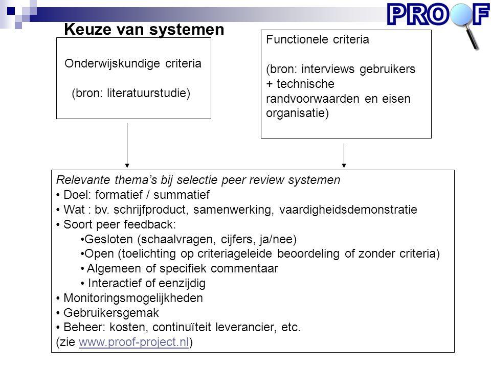 Keuze van systemen Functionele criteria Onderwijskundige criteria