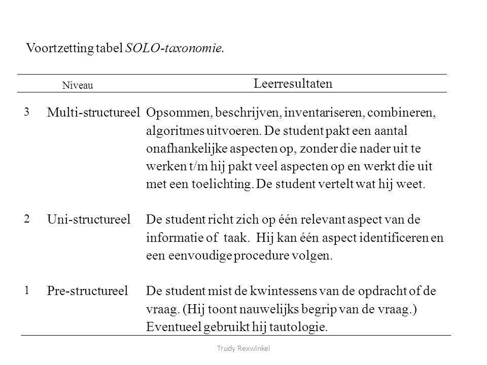 Voortzetting tabel SOLO-taxonomie. Leerresultaten