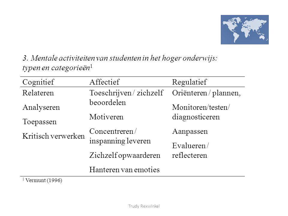 3. Mentale activiteiten van studenten in het hoger onderwijs: