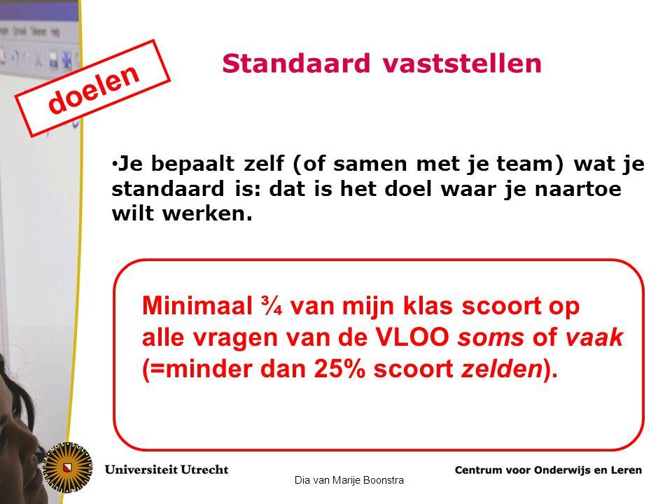 Standaard vaststellen