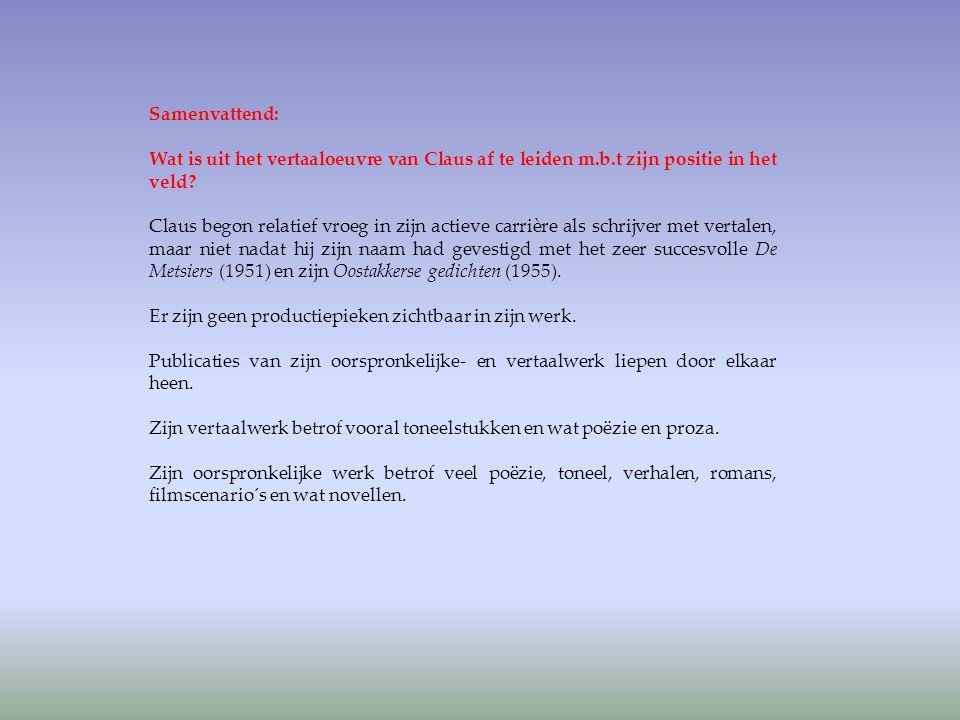 Samenvattend: Wat is uit het vertaaloeuvre van Claus af te leiden m.b.t zijn positie in het veld