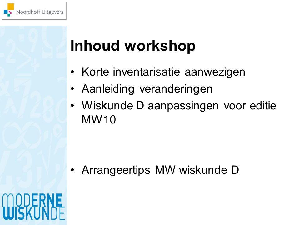Inhoud workshop Korte inventarisatie aanwezigen