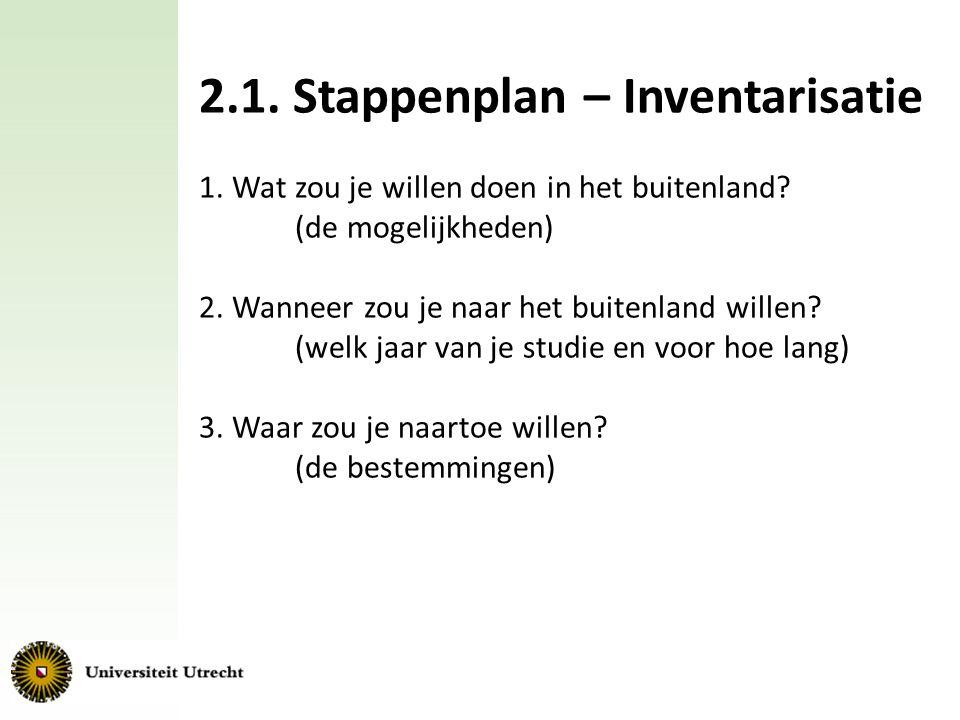 2.1. Stappenplan – Inventarisatie