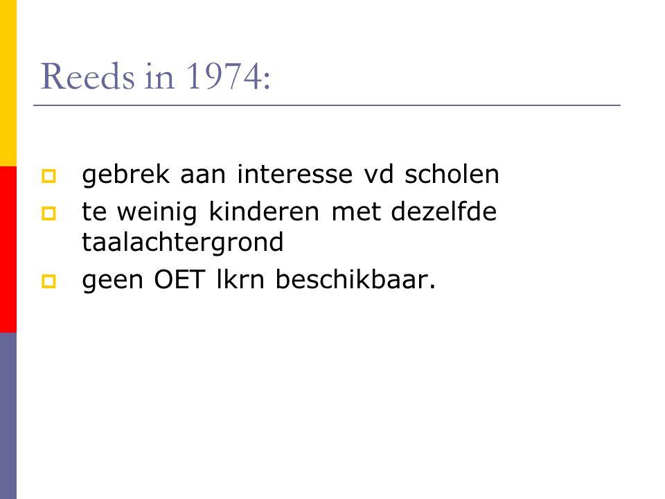 Reeds in 1974: gebrek aan interesse vd scholen