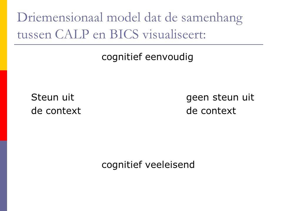Driemensionaal model dat de samenhang tussen CALP en BICS visualiseert: