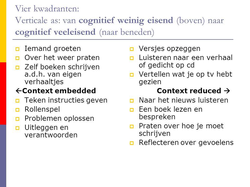 Vier kwadranten: Verticale as: van cognitief weinig eisend (boven) naar cognitief veeleisend (naar beneden)