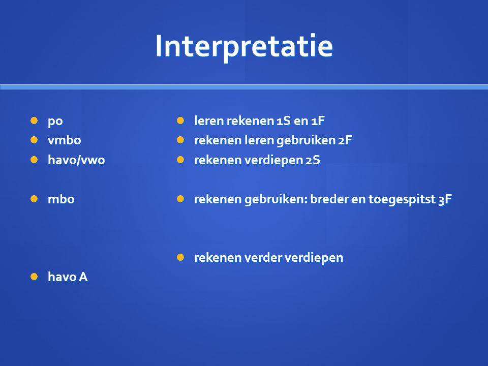 Interpretatie po vmbo havo/vwo mbo havo A leren rekenen 1S en 1F