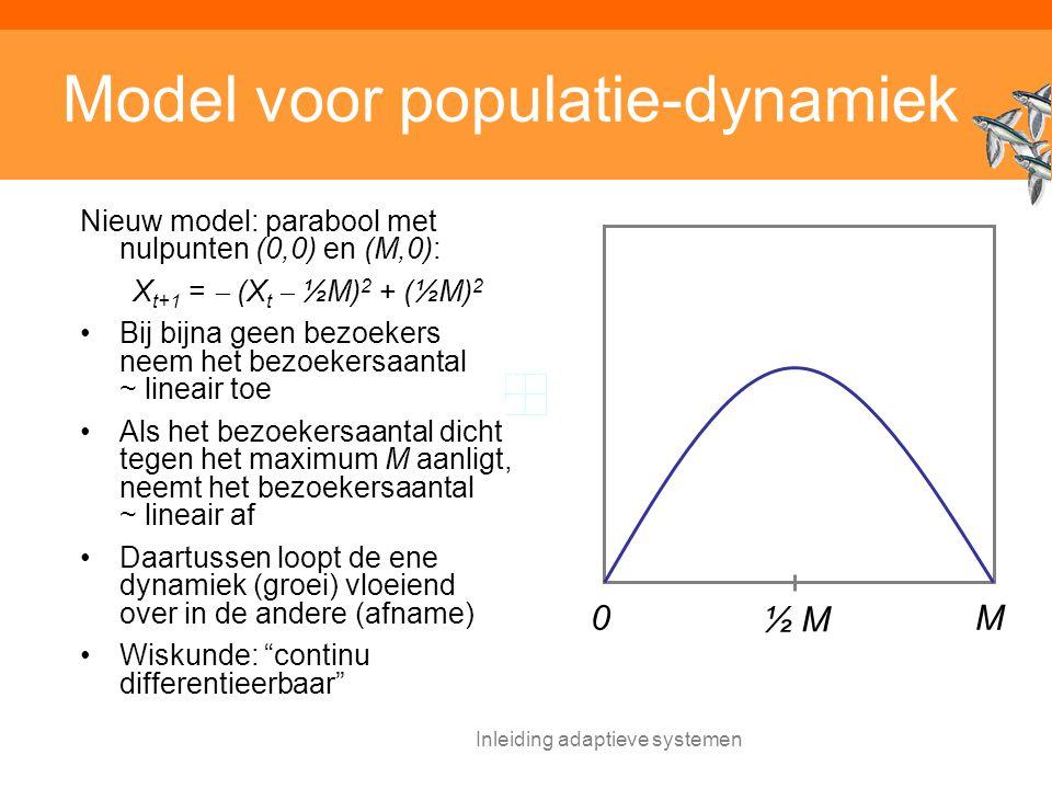 Model voor populatie-dynamiek