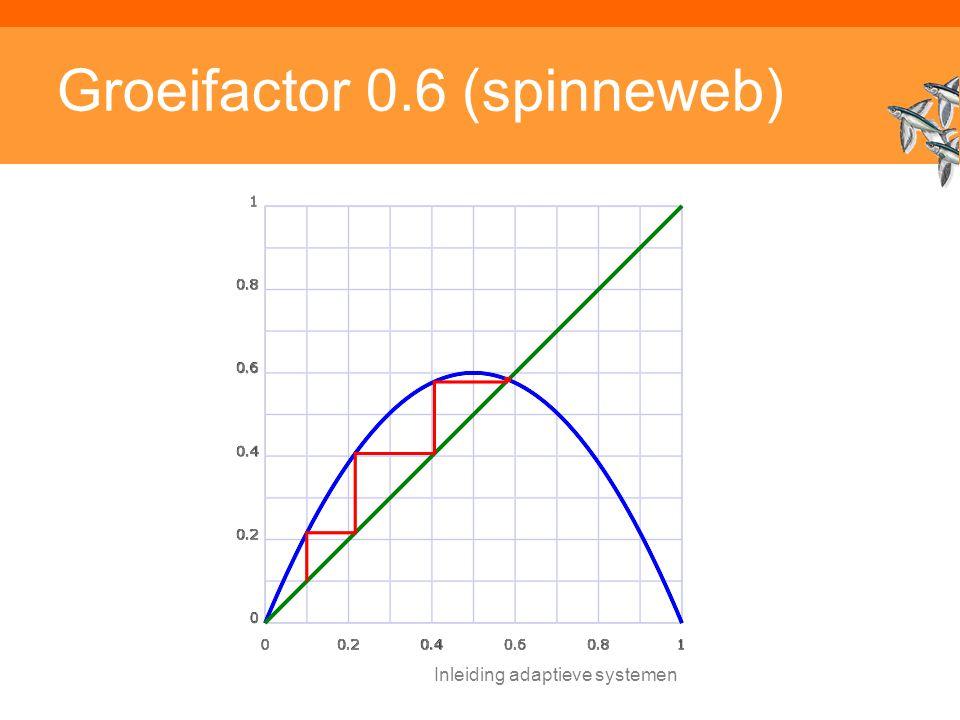 Groeifactor 0.6 (spinneweb)