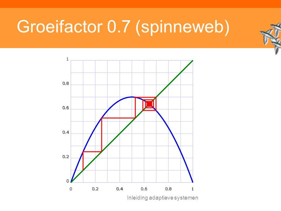 Groeifactor 0.7 (spinneweb)