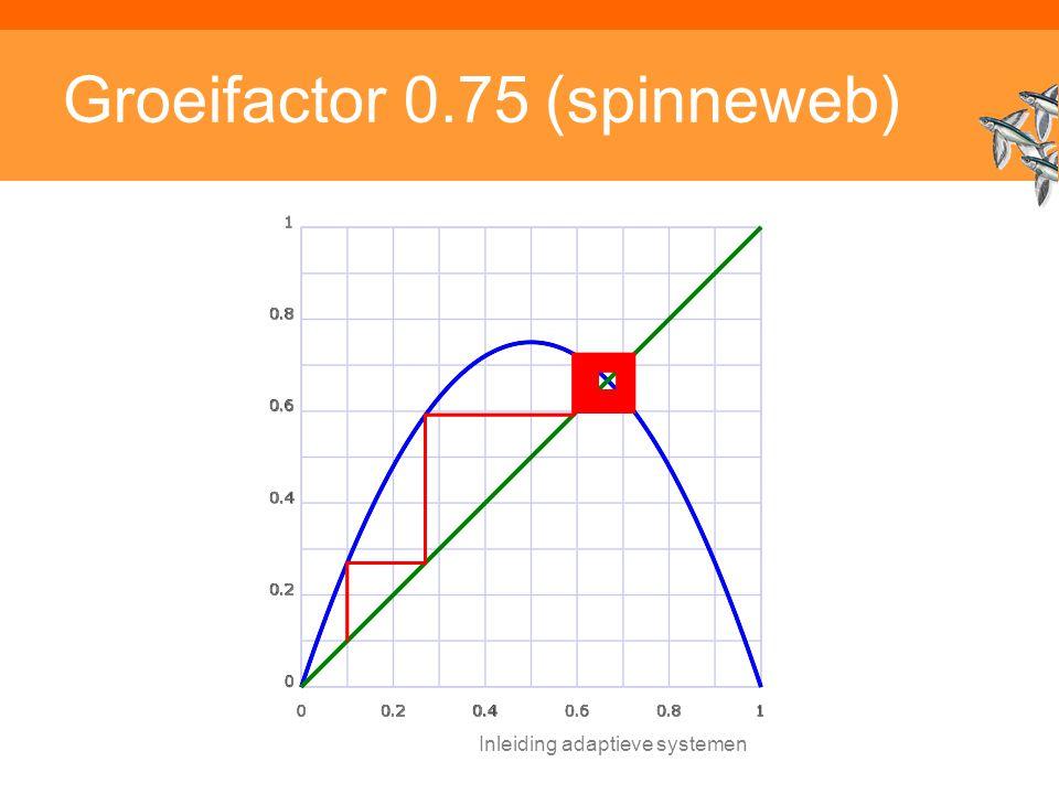 Groeifactor 0.75 (spinneweb)