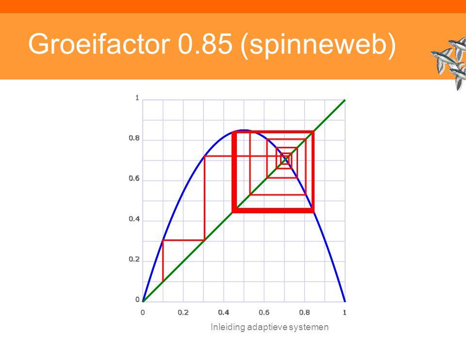 Groeifactor 0.85 (spinneweb)