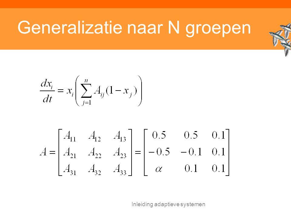 Generalizatie naar N groepen