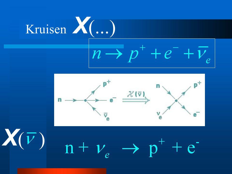 Kruisen X(...) X( )