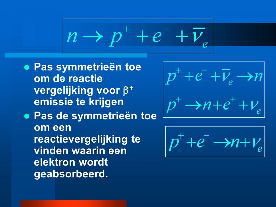 Pas symmetrieën toe om de reactie vergelijking voor + emissie te krijgen