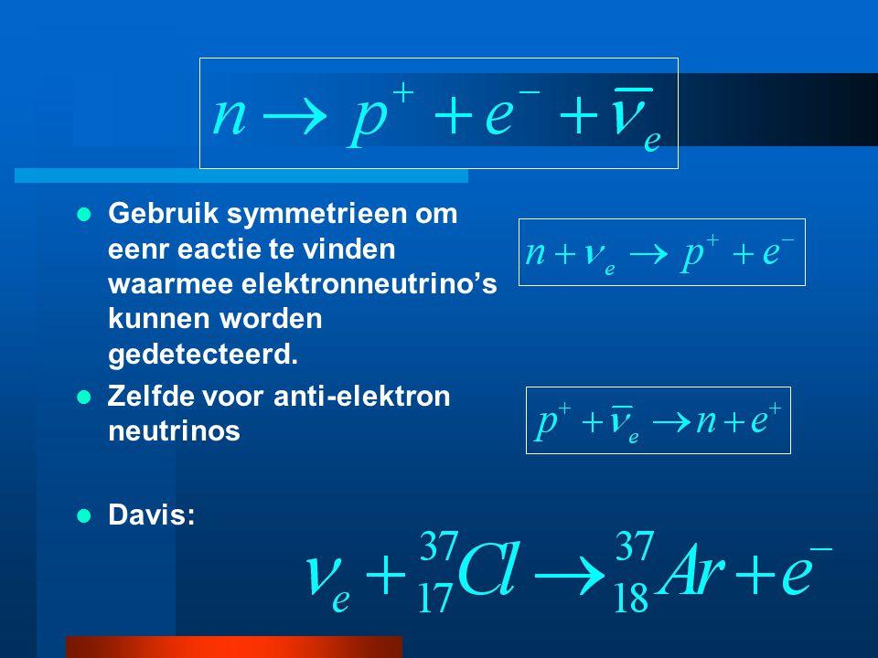 Gebruik symmetrieen om eenr eactie te vinden waarmee elektronneutrino's kunnen worden gedetecteerd.
