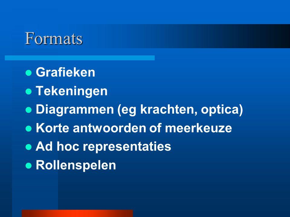 Formats Grafieken Tekeningen Diagrammen (eg krachten, optica)
