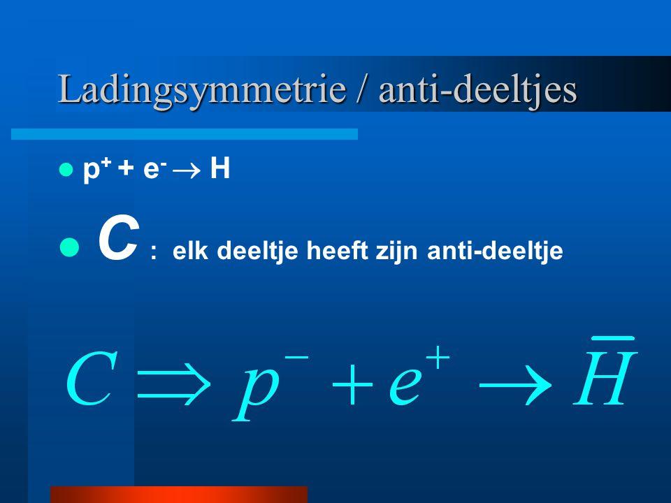 Ladingsymmetrie / anti-deeltjes