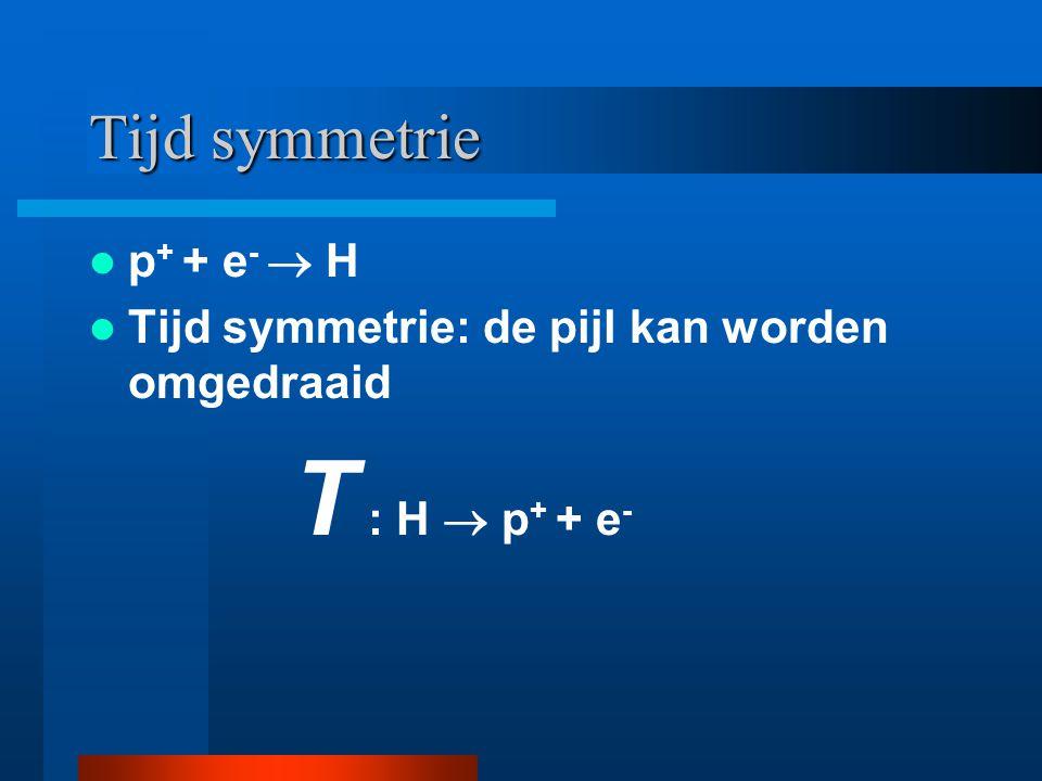T : H  p+ + e- Tijd symmetrie p+ + e-  H