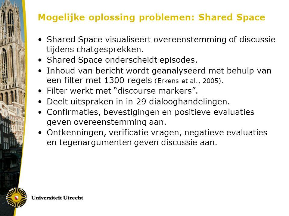 Mogelijke oplossing problemen: Shared Space