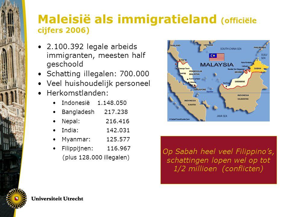Maleisië als immigratieland (officiële cijfers 2006)
