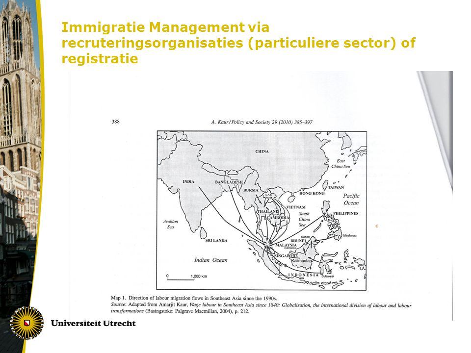 Immigratie Management via recruteringsorganisaties (particuliere sector) of registratie