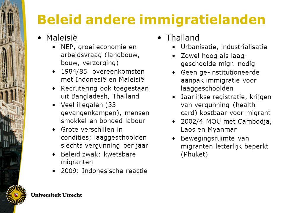 Beleid andere immigratielanden