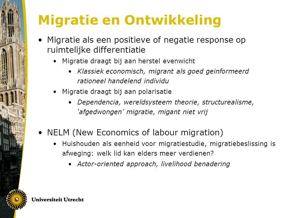 Migratie en Ontwikkeling