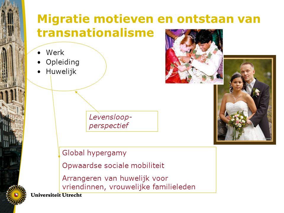 Migratie motieven en ontstaan van transnationalisme