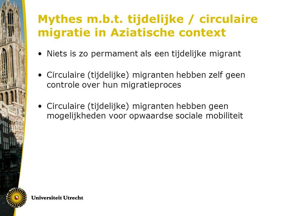 Mythes m.b.t. tijdelijke / circulaire migratie in Aziatische context