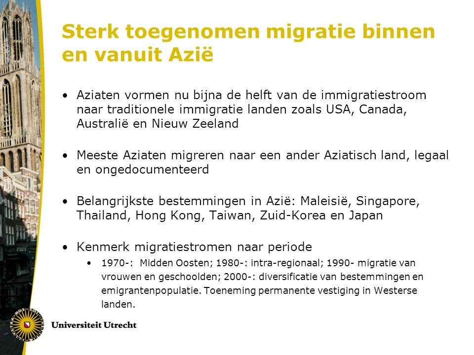 Sterk toegenomen migratie binnen en vanuit Azië